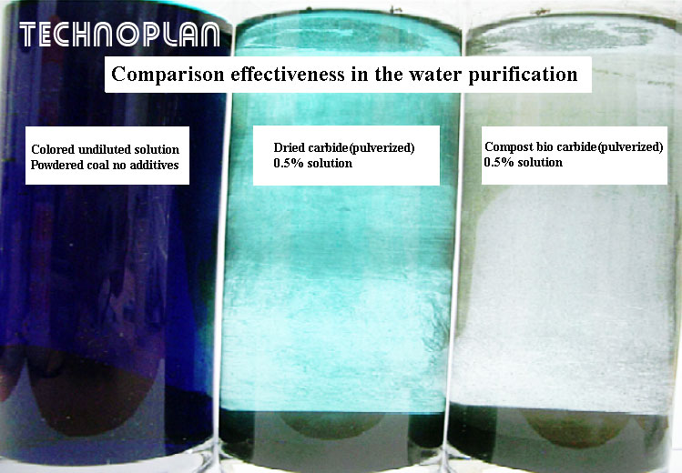 Comparison effectiveness in the water purification